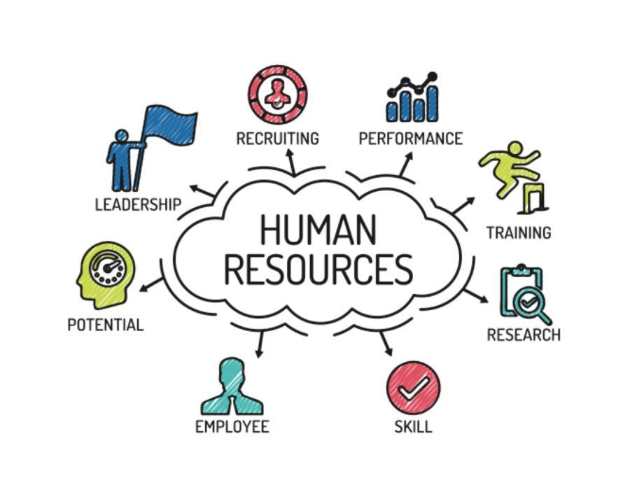 Coronavirus Resources For Public Sector Organizations Ipma Hr